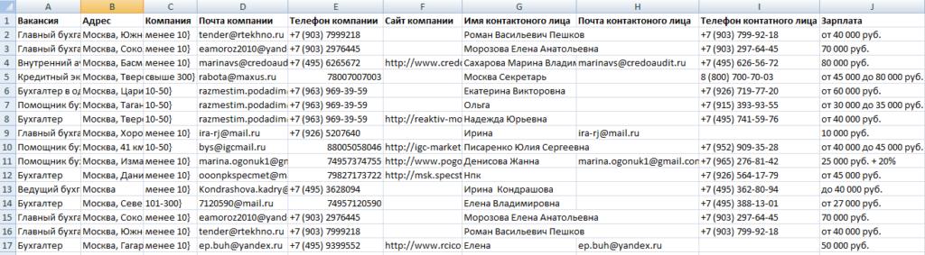 парсер зарплат.ру
